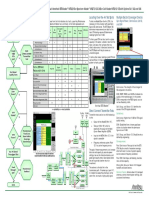 LTE eNodeB Troubleshooting.pdf
