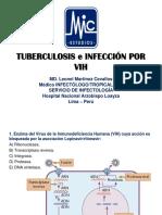 Ppt Tuberculosis e Infeccion Por Vih Pr