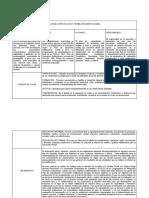 2 Plan de Capacitacion y Formacion Institucional