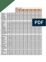 Cronograma ESLE UDA  2017-2018