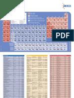 Merck_Periodic_Table.pdf