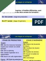 5277-9-les-stages-en-milieu-professionnel.ppt