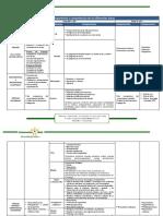 4.2 Cuadro de áreas componentes y competencias- actualizado  2014