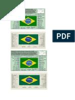Bandeira Do Brasil e Suas Estrelas