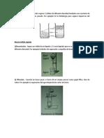 Temas Química