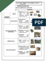 Recursos en Geología