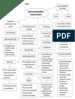 Mapa 8 - Investigación Biomédica