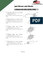 SOM-part-2.pdf