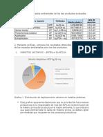 COLABORATIVO CICLO DE VIDA.docx