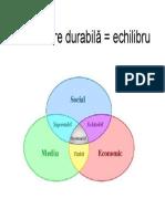 DD Diagrama