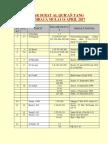 Daftar Keg Membaca Al Quran Jum'at 14 April 2017
