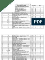 Lista Fondurilor Şi Colecţiilor Date În Cercetare de Către Serviciul Judeţean Cluj Pag 3!! Colectia Garzile Nationale