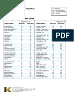 HDPE Corrosion Resistance.pdf