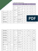 Senarai Keseluruhan MyGAP 2017