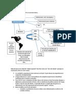 Resumo aula de PEB II - UFPB (março/2018)