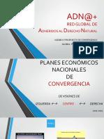 APORTE A DEBATE DE PROGRAMA ECONÓMICO Y MODELO DE SOCIEDAD ADN@+ MARZO 2018