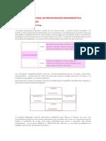 EL TRAUMA EMOCIONAL EN RESTAURACIÓN BIOENER.docx