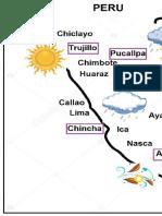 Mapa de Peru Con Climas