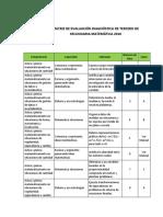 Matriz de evaluación diagnóstica MATE - 3°.docx