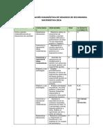 Matriz de evaluación diagnóstica MATE - 2°