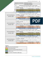 DisFil-Cronograma