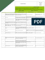 Plan de Estudios Promover El Mantenimiento de Patrones Funcionales 2 Sem 2017