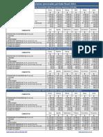 Deducciones Personales Período Fiscal 2015