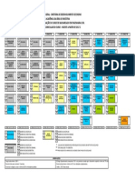 Matriz Curricular - Engenharia Civil - IFPB
