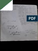 Analisis Temas 1,2,3