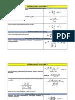 Distribuciones Muestrales(Cuadro Resumen)