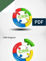 2984-crm-diagram.pptx