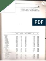Gráf. Fugacidad del Smith-VanNes.pdf