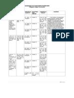 Suggested Plea Bargaining Framework Final