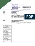 Companies and Mail ID
