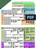 Matriz de Competencias y Capacidades de Comunicacion 2017. Por Niveles