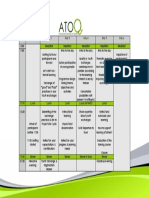 General Programme ATOQ