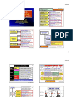 Handout Step 2 GYN Sakala Jan 2014.ppt4-Part 2.pdf