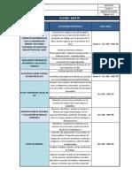 Requisitos Norma Peruana 050