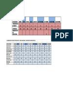 Calendario de fumigacion mensual Macrotech, Almacen y PDC.docx