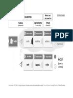 Mapa del sistema verbal- Ruiz Campillo (1).pdf