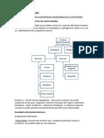 Resumen Seminario Nº1 Psicologia medica