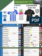 Premier League 180331 round 32 Brighton - Leicester 0-2