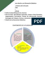 Elementos Para Diseñar Una Planeación Didáctica