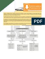 03 Factorizacion – Algebra Cuarto de Secundaria