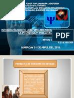 Infografía o Un Mapa Mental Sobre Los Fundamentos Teóricos de La Prevención Integral CAP FIGUEROA