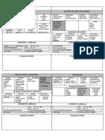 Speaking Evaluation Form 2018