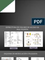 Presentation  PLC