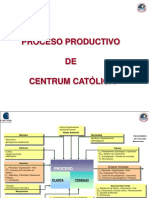 Proceso Productivo Centrum (1)