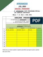 1_- 2018- _162 -6628_ SI APROBADOS - Marzo - 1 - A - Abril - 2 - 2018- Analisis Financiero