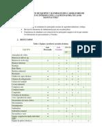 RECONOCIMIENTO DE EQUIPOS Y MATERIALES DEL LABORATORIO DE PROCESAMIENTO E INTRODUCCIÓN A LAS BPM